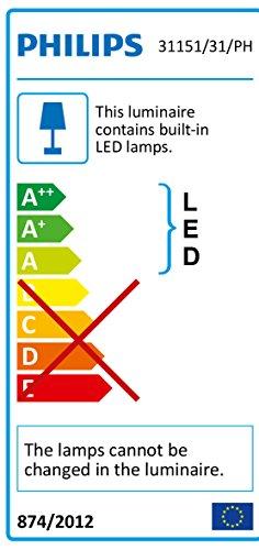 Philips Hue LED Deckenleuchte Phoenix - 2